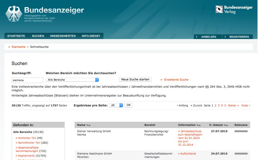 Jahresabschluss-Veröffentlichung der GmbH im Bundesanzeiger | GmbH ...